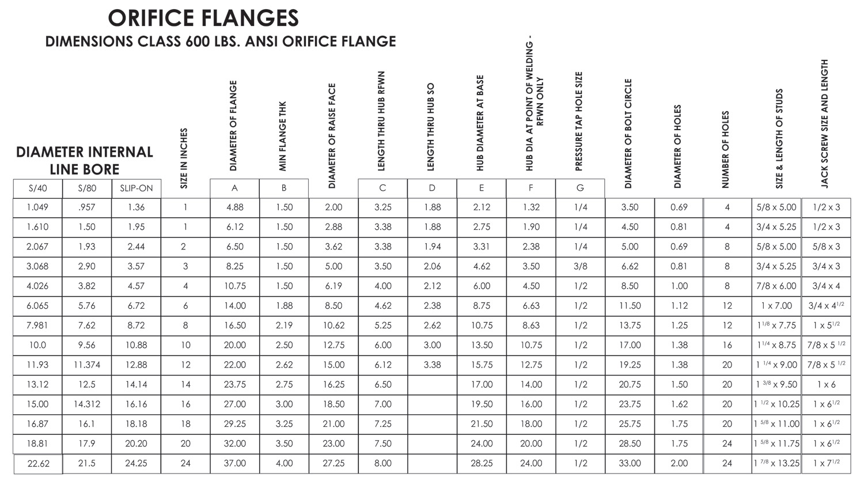 Gen X Machine Technologies Products Orifice Flanges